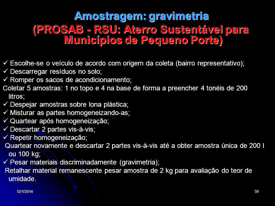 (PROSAB - RSU: Aterro Sustentável para Municípios de Pequeno Porte)