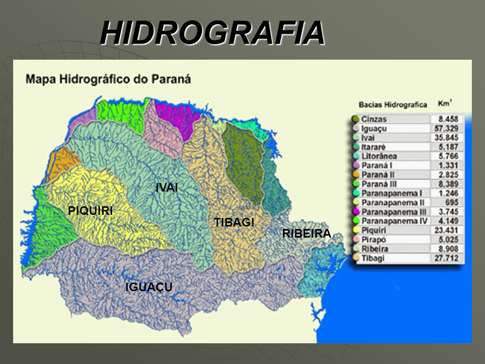 HIDROGRAFIA IVAI PIQUIRI TIBAGI RIBEIRA IGUAÇU