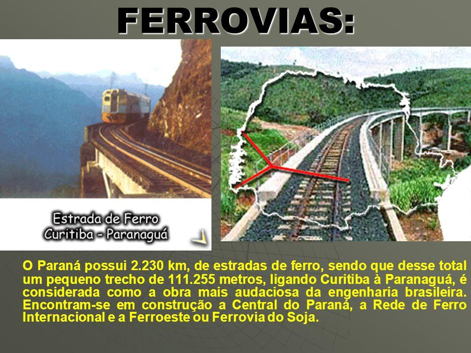 FERROVIAS: