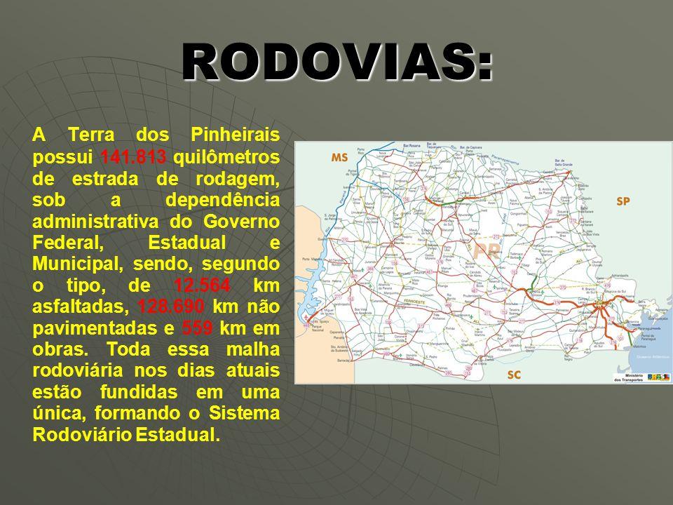 RODOVIAS: