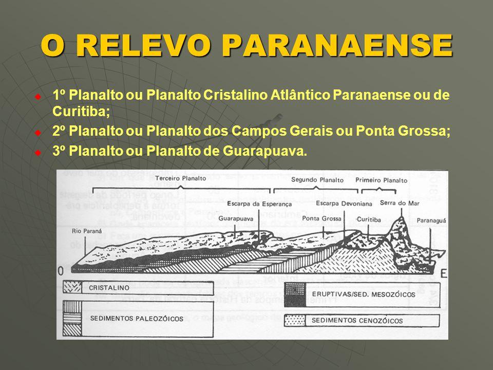 O RELEVO PARANAENSE 1º Planalto ou Planalto Cristalino Atlântico Paranaense ou de Curitiba;