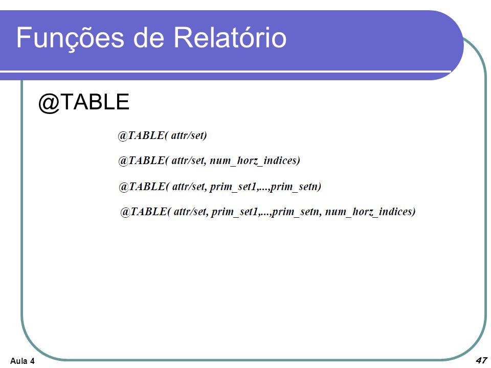 Funções de Relatório @TABLE Aula 4