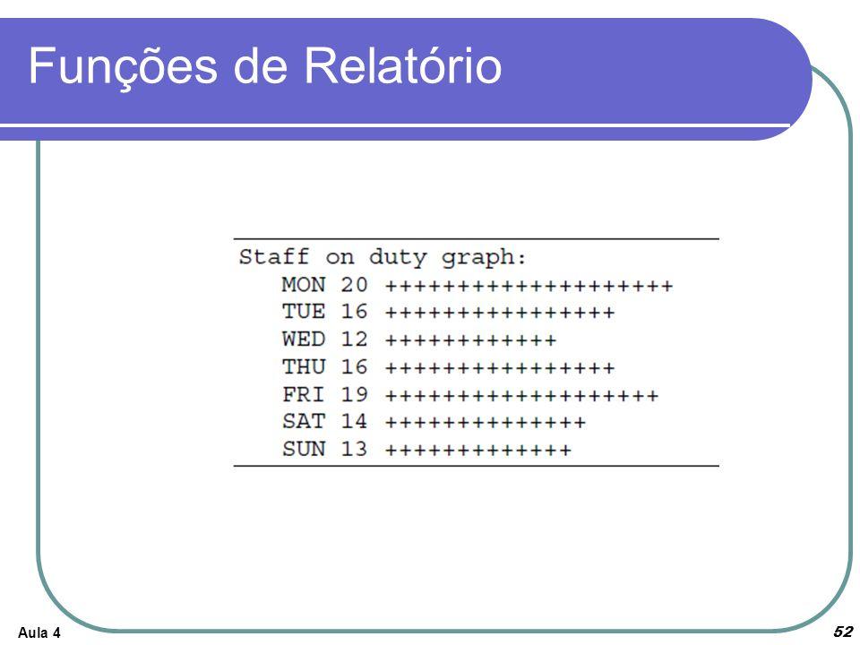 Funções de Relatório Aula 4