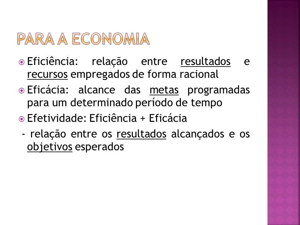 Para a Economia Eficiência: relação entre resultados e recursos empregados de forma racional.