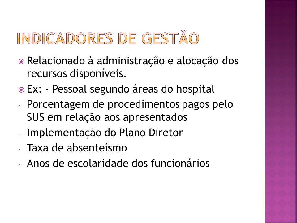 Indicadores de Gestão Relacionado à administração e alocação dos recursos disponíveis. Ex: - Pessoal segundo áreas do hospital.