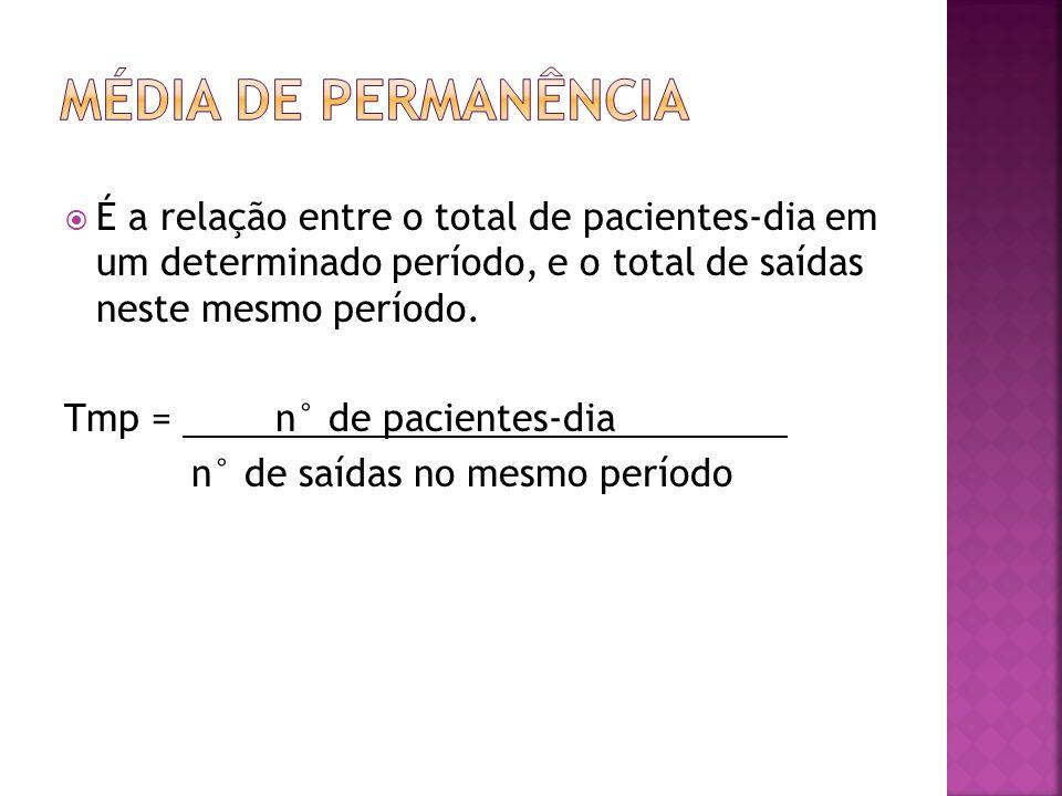 Média de permanência É a relação entre o total de pacientes-dia em um determinado período, e o total de saídas neste mesmo período.
