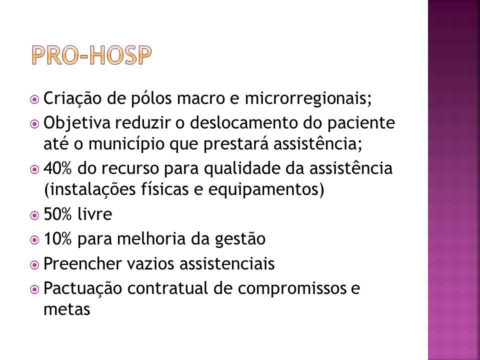 Pro-hosp Criação de pólos macro e microrregionais;
