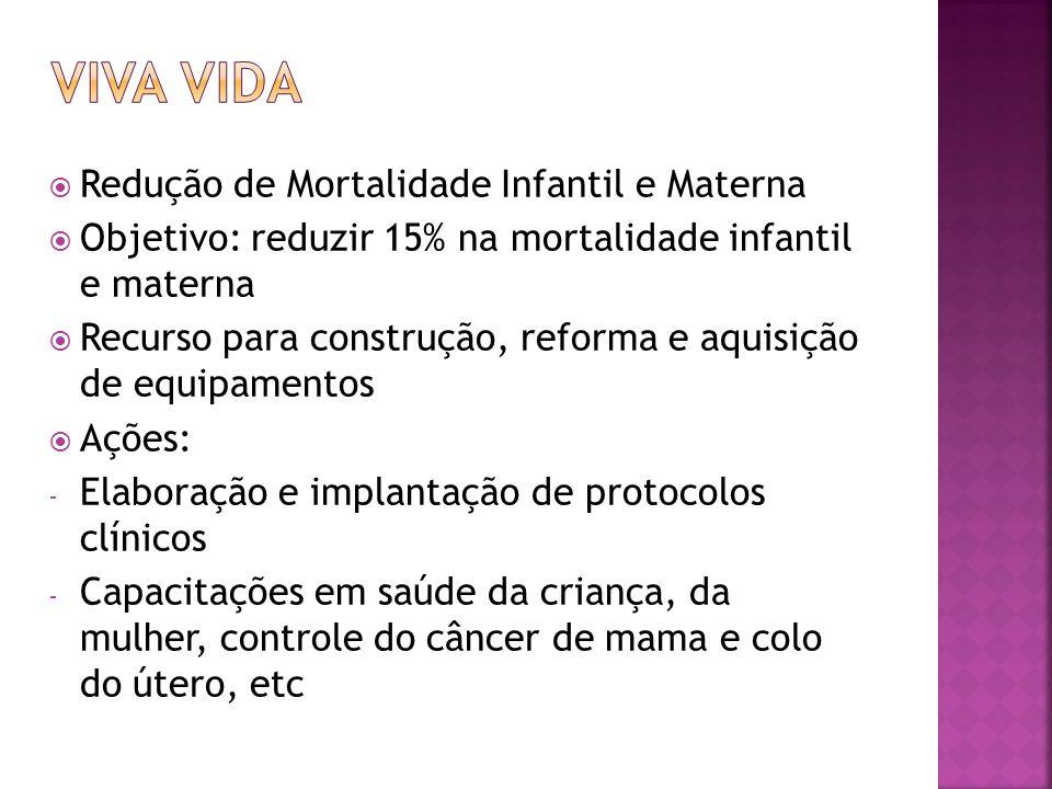 Viva vida Redução de Mortalidade Infantil e Materna
