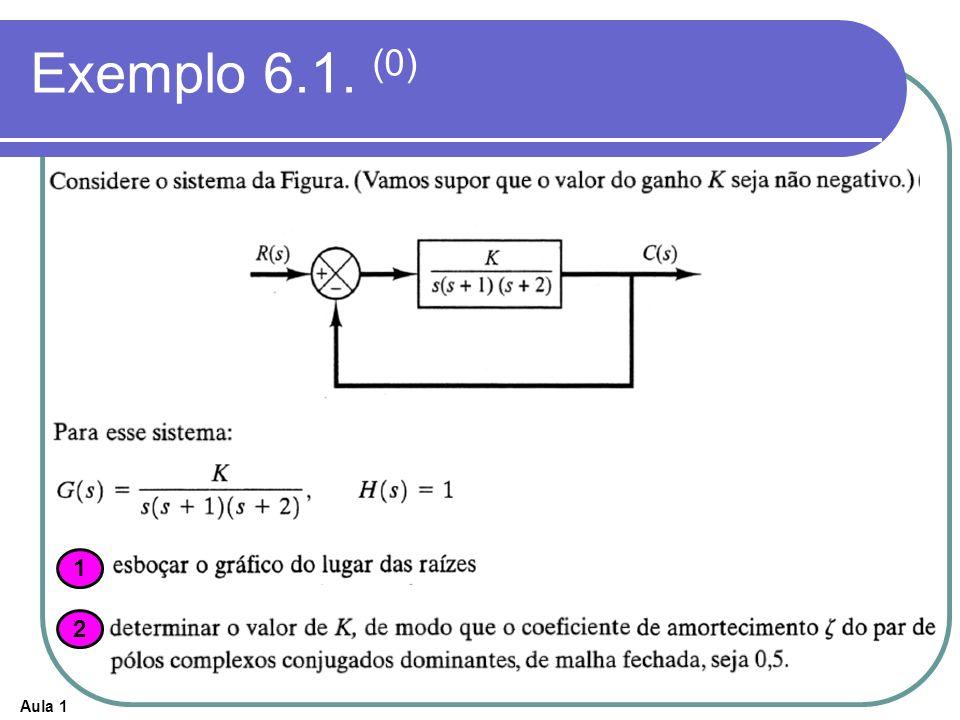 Exemplo 6.1. (0) 1 2