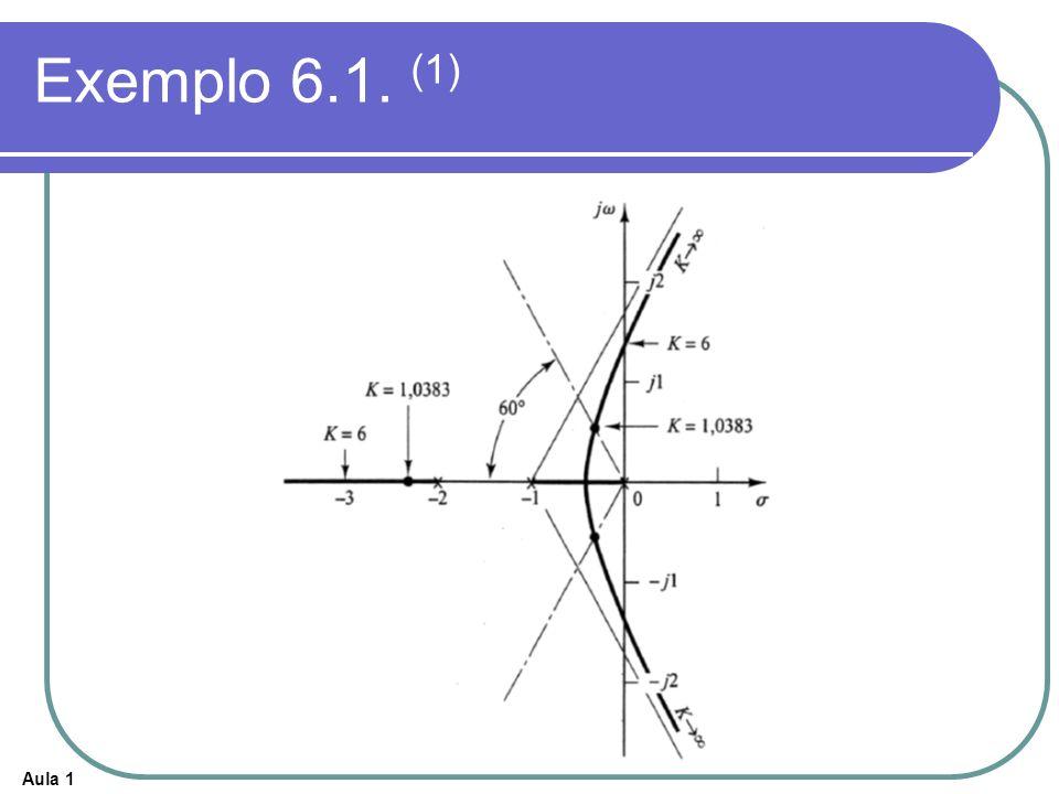 Exemplo 6.1. (1)