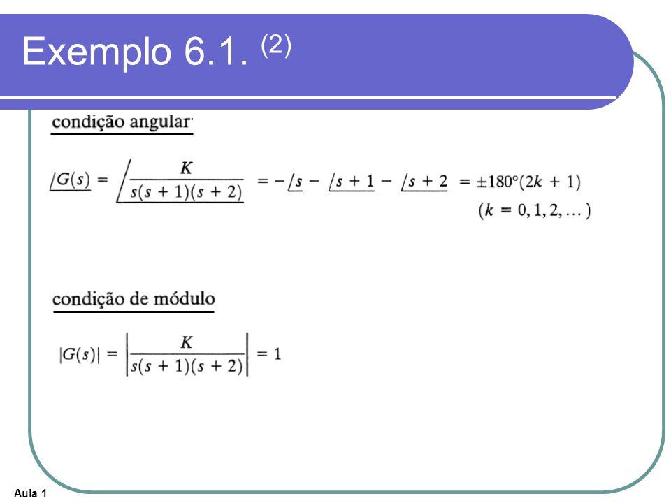 Exemplo 6.1. (2)