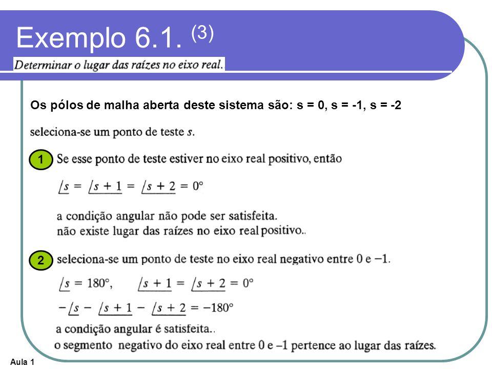 Exemplo 6.1. (3) Os pólos de malha aberta deste sistema são: s = 0, s = -1, s = -2 1 2