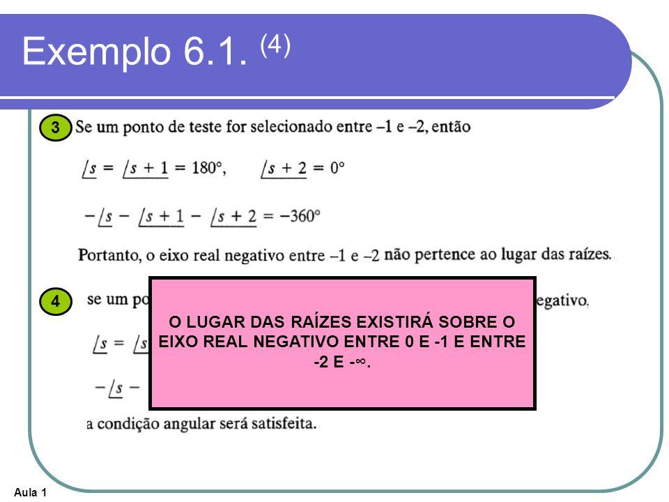 Exemplo 6.1. (4)3. O LUGAR DAS RAÍZES EXISTIRÁ SOBRE O EIXO REAL NEGATIVO ENTRE 0 E -1 E ENTRE -2 E -∞.