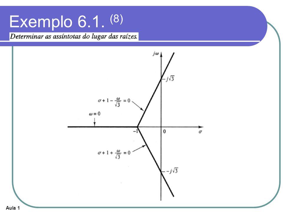 Exemplo 6.1. (8)