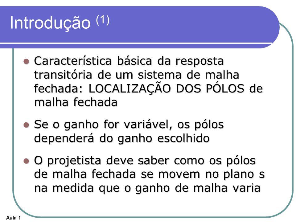 Introdução (1)Característica básica da resposta transitória de um sistema de malha fechada: LOCALIZAÇÃO DOS PÓLOS de malha fechada.
