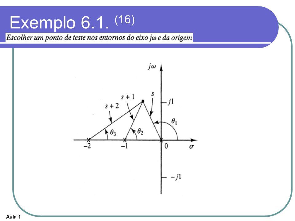 Exemplo 6.1. (16)