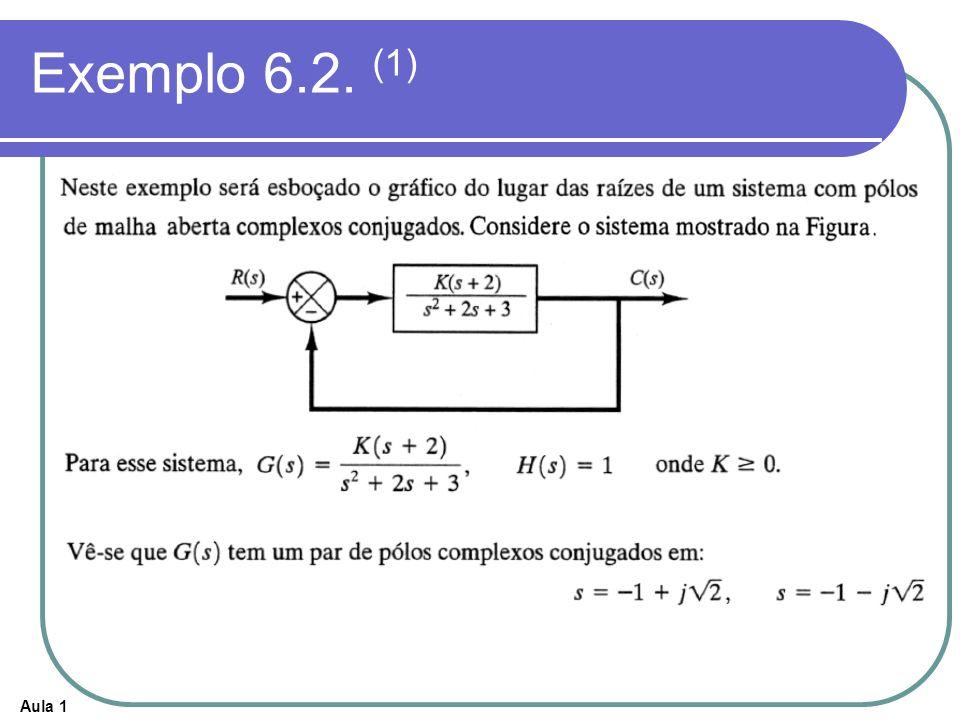Exemplo 6.2. (1)