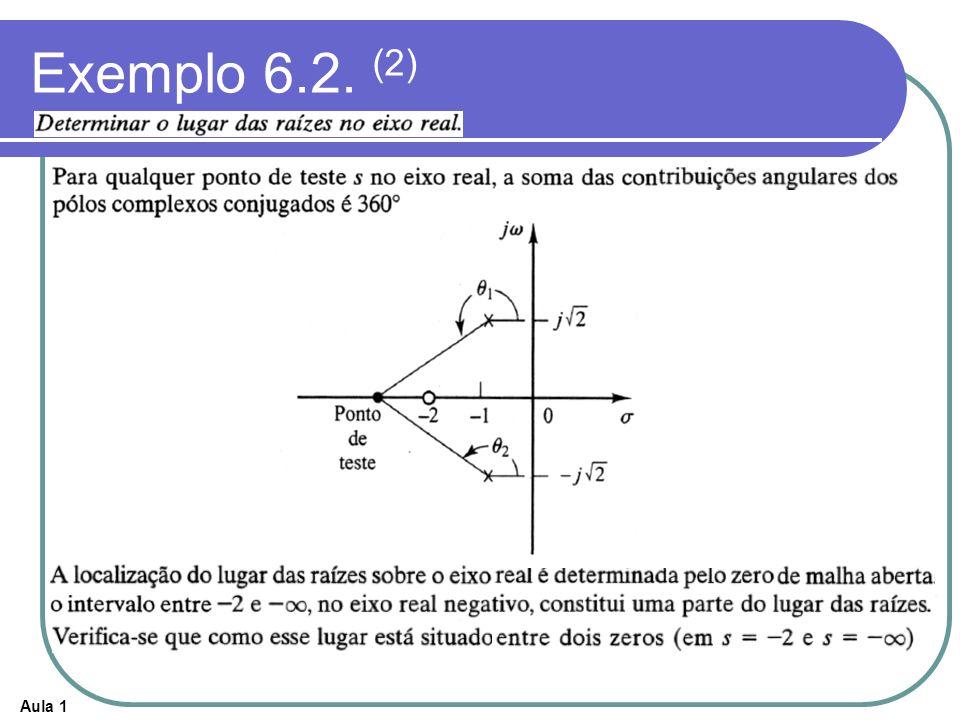Exemplo 6.2. (2)
