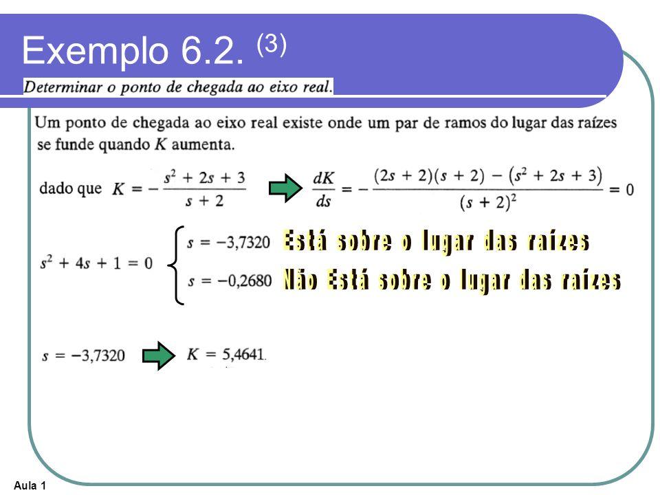 Exemplo 6.2. (3) Está sobre o lugar das raízes