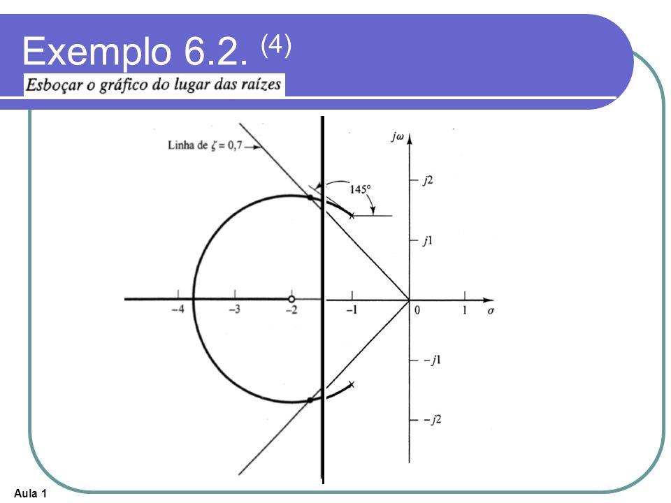 Exemplo 6.2. (4)