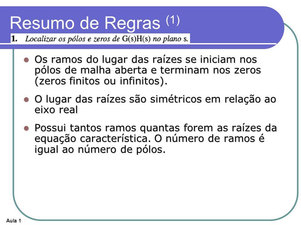Resumo de Regras (1) Os ramos do lugar das raízes se iniciam nos pólos de malha aberta e terminam nos zeros (zeros finitos ou infinitos).