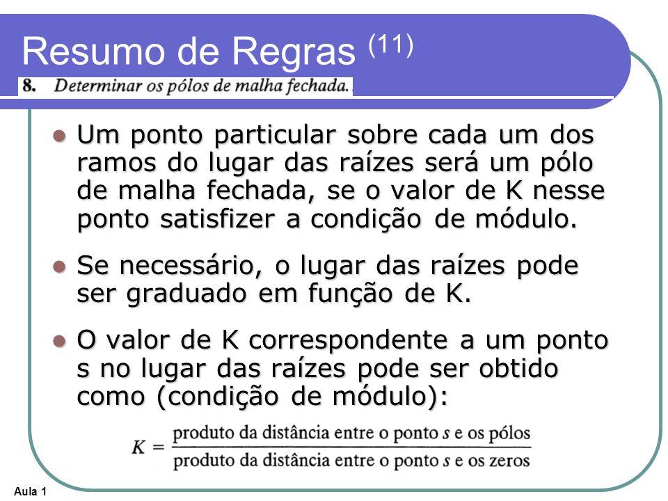 Resumo de Regras (11)