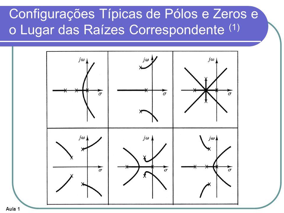 Configurações Típicas de Pólos e Zeros e o Lugar das Raízes Correspondente (1)