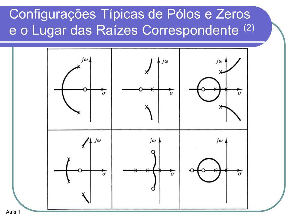 Configurações Típicas de Pólos e Zeros e o Lugar das Raízes Correspondente (2)