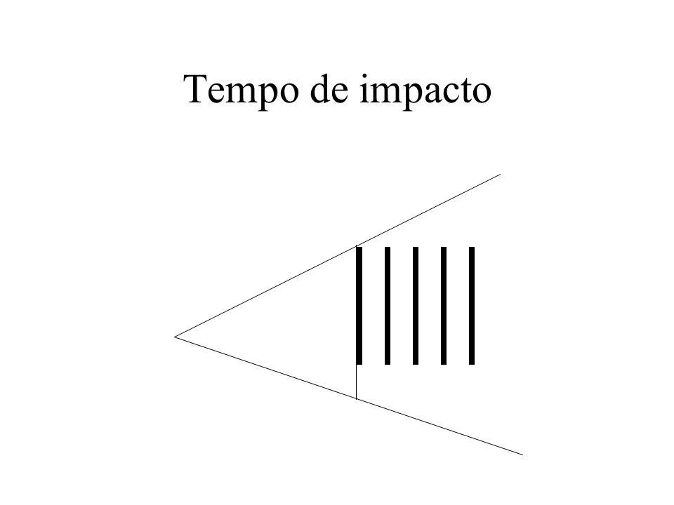 Tempo de impacto