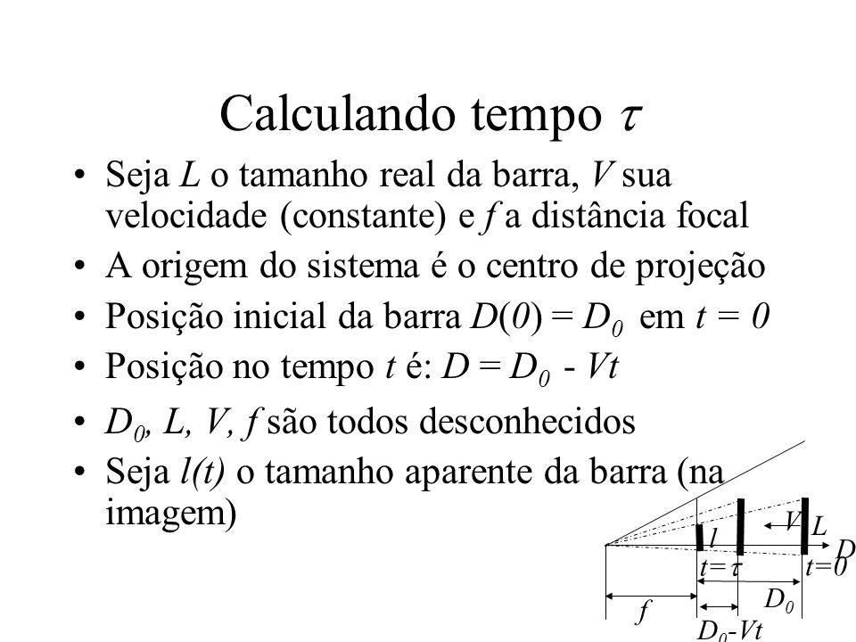 Calculando tempo  Seja L o tamanho real da barra, V sua velocidade (constante) e f a distância focal.