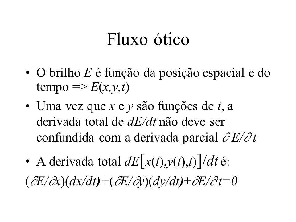 Fluxo ótico O brilho E é função da posição espacial e do tempo => E(x,y,t)