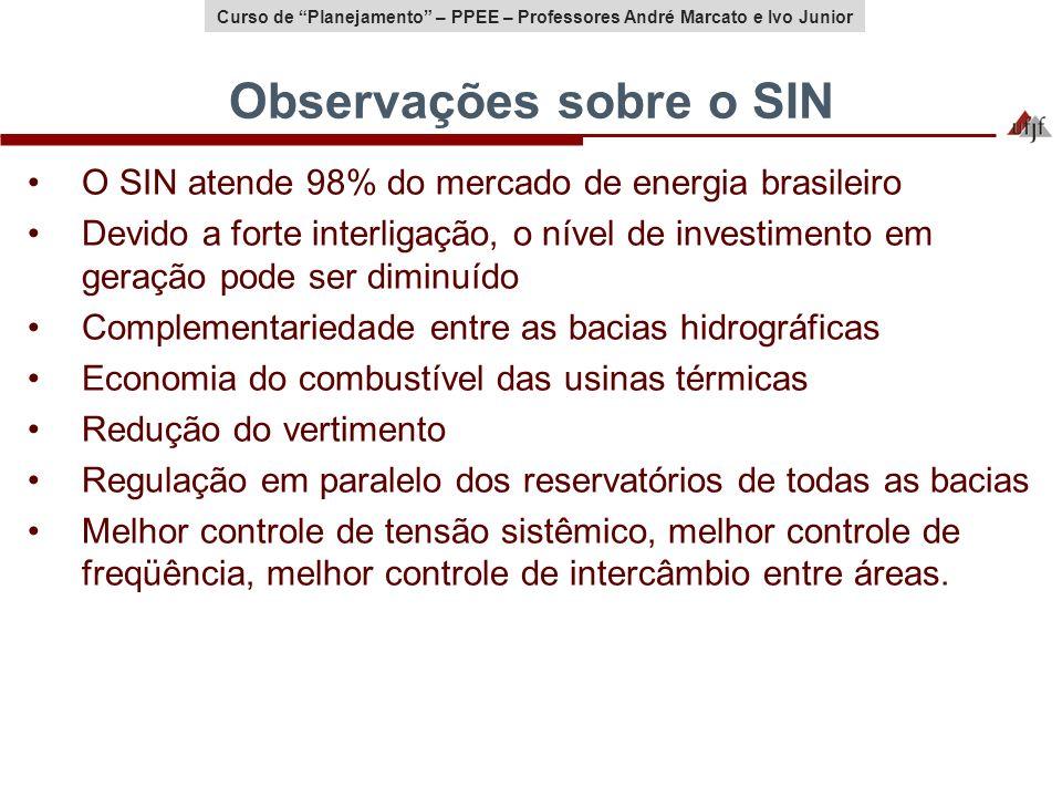 Observações sobre o SIN