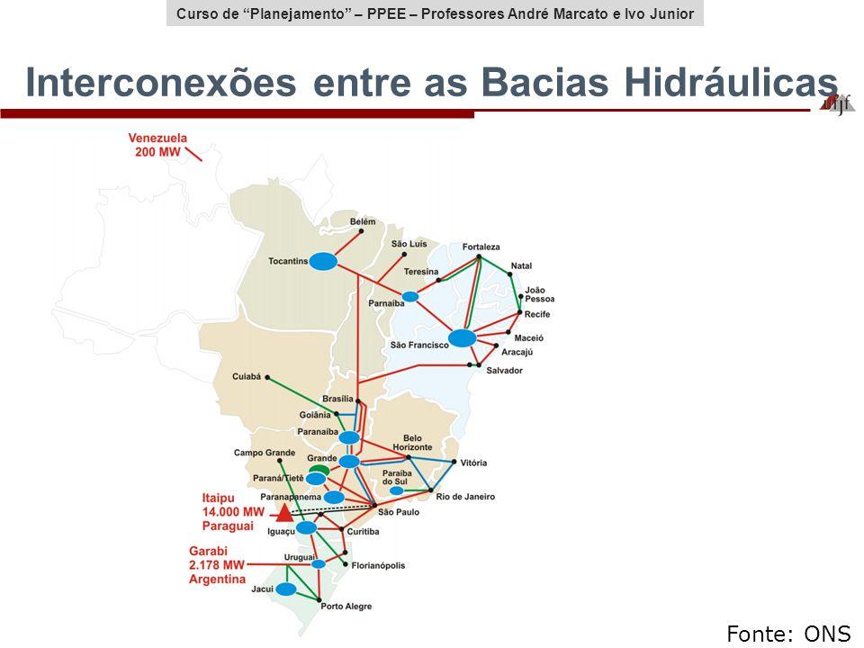 Interconexões entre as Bacias Hidráulicas