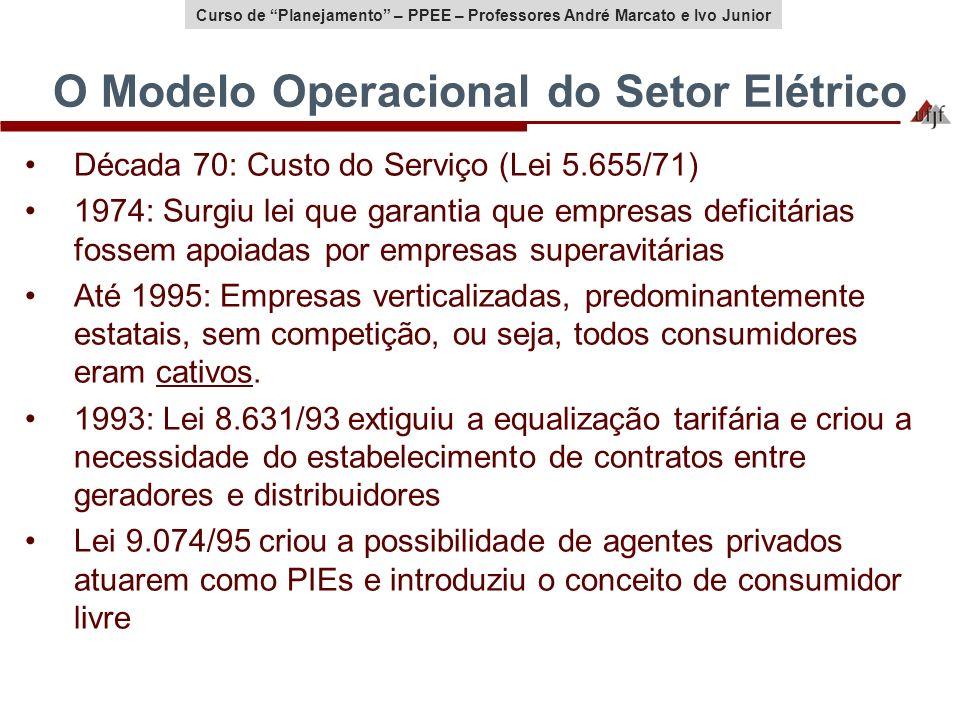 O Modelo Operacional do Setor Elétrico