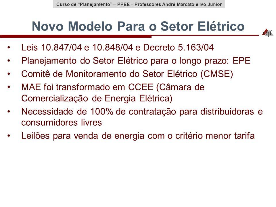 Novo Modelo Para o Setor Elétrico