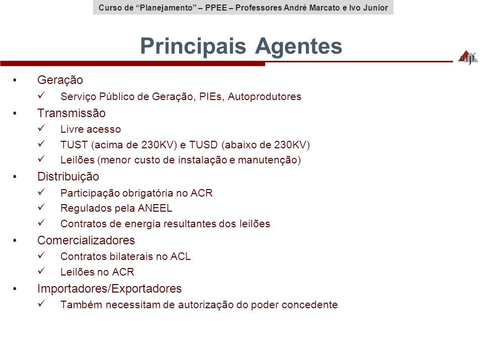 Principais Agentes Geração Transmissão Distribuição Comercializadores