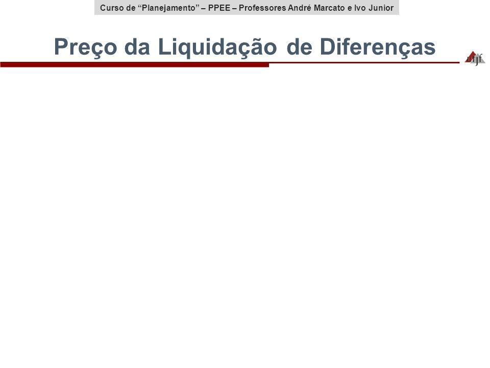 Preço da Liquidação de Diferenças