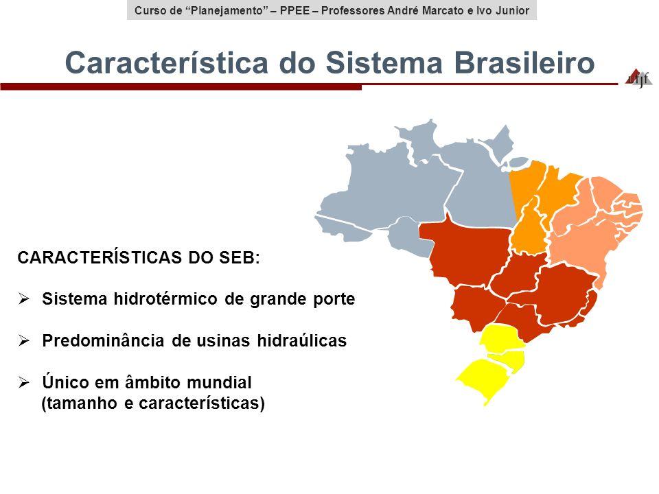 Característica do Sistema Brasileiro