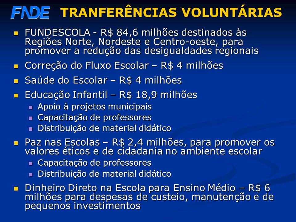 TRANFERÊNCIAS VOLUNTÁRIAS