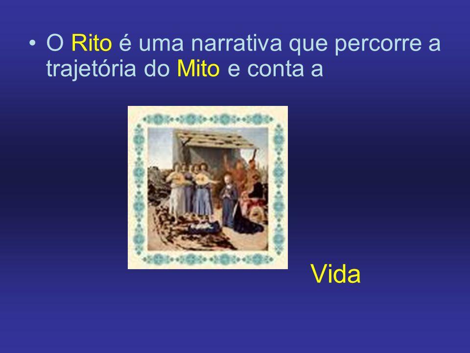 O Rito é uma narrativa que percorre a trajetória do Mito e conta a