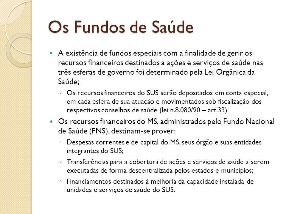 Os Fundos de Saúde