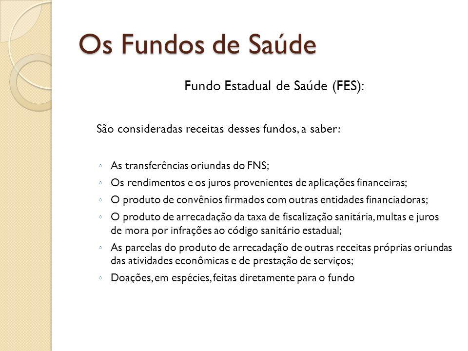 Fundo Estadual de Saúde (FES):