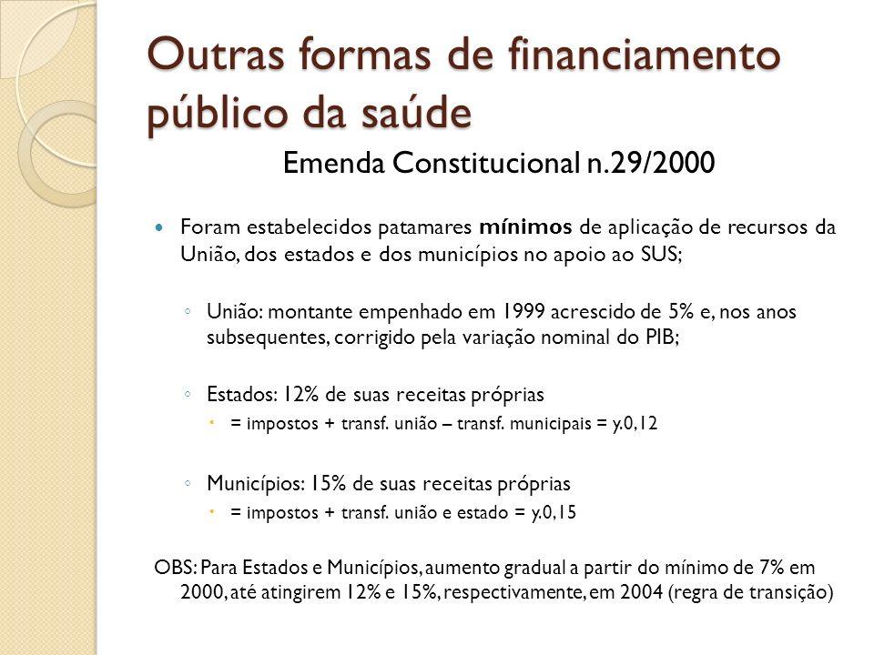 Outras formas de financiamento público da saúde