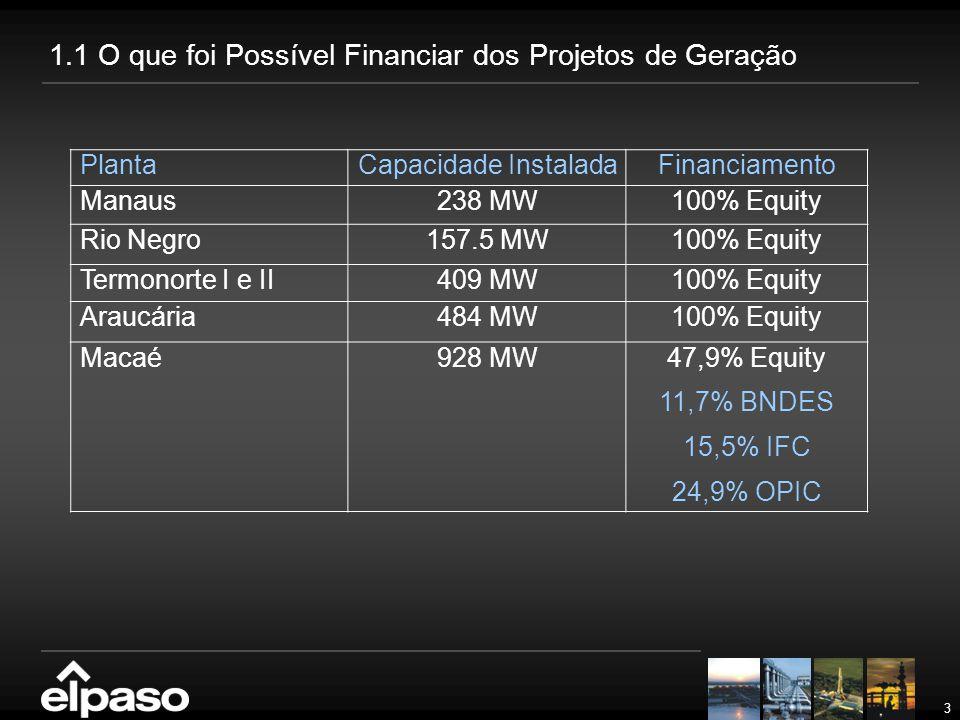 1.1 O que foi Possível Financiar dos Projetos de Geração