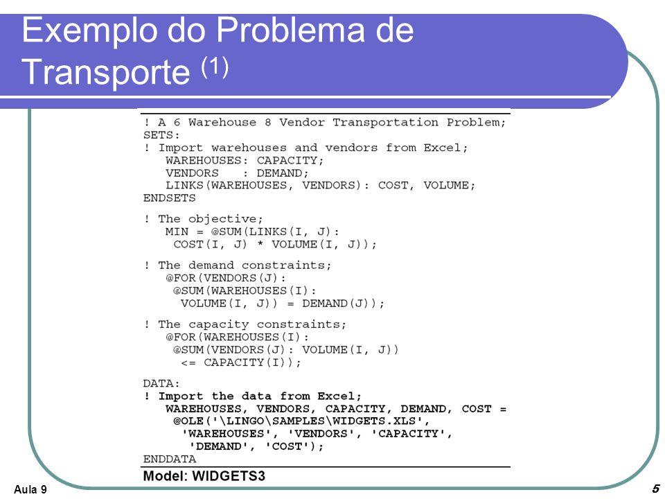 Exemplo do Problema de Transporte (1)