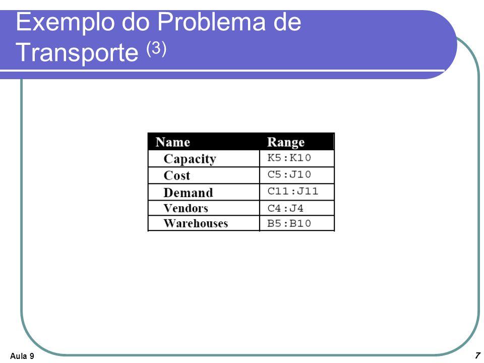 Exemplo do Problema de Transporte (3)