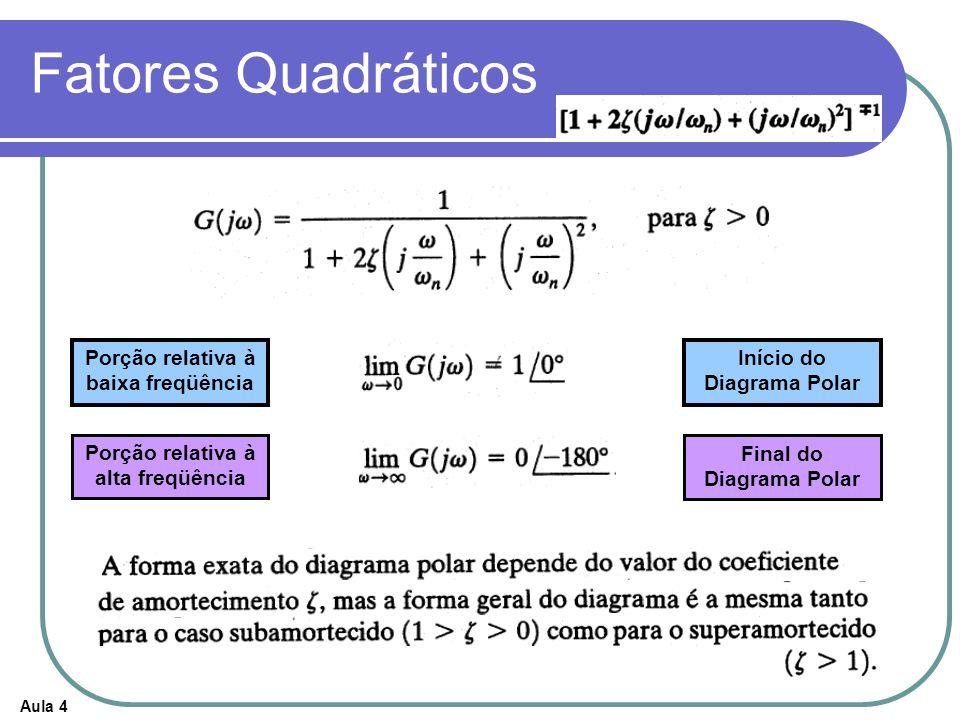 Fatores Quadráticos Porção relativa à baixa freqüência