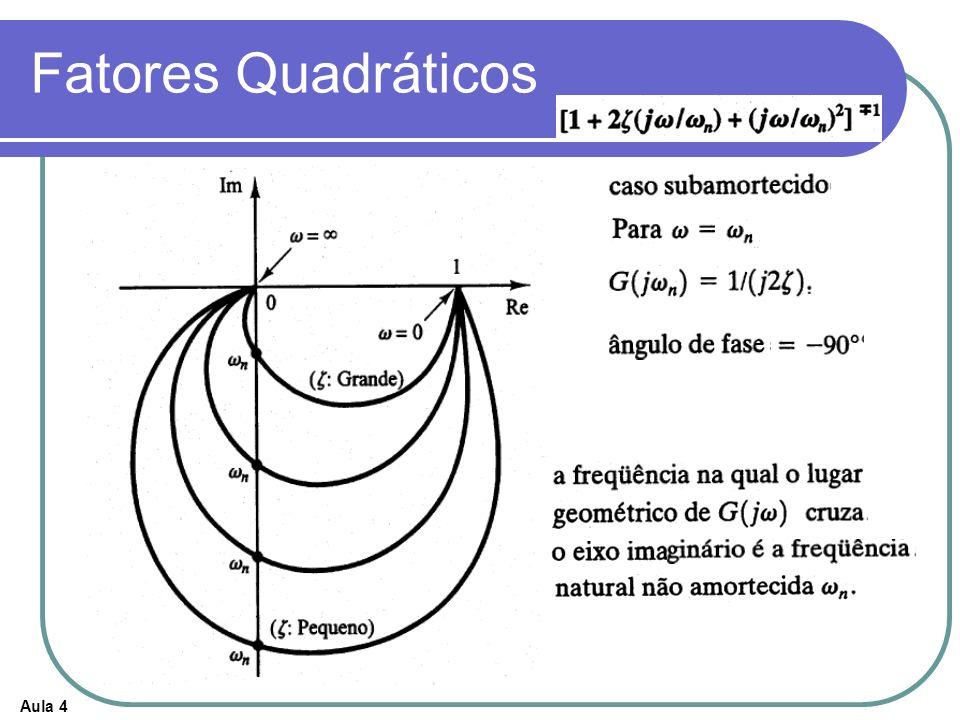 Fatores Quadráticos