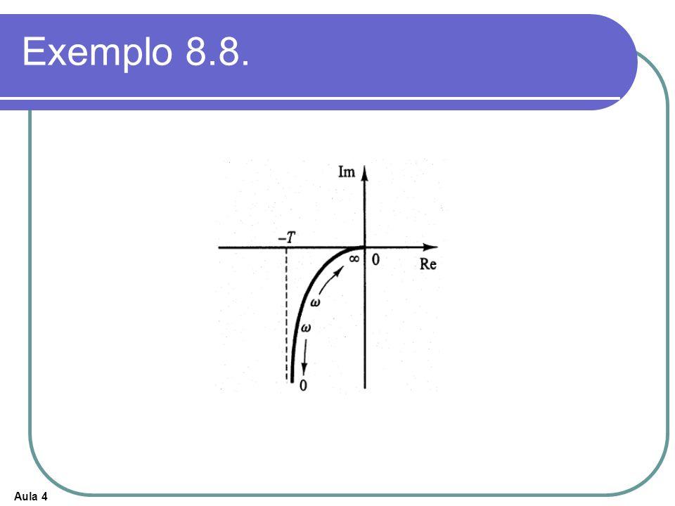 Exemplo 8.8.