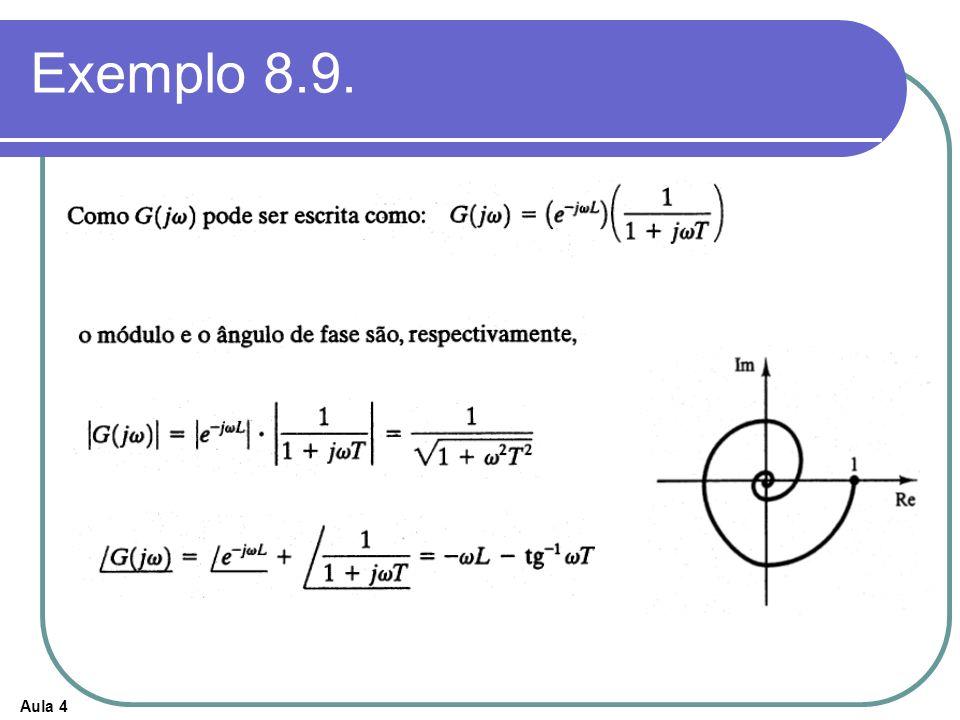 Exemplo 8.9.